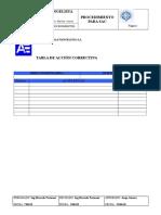 Lleno Tabla de SAC v2.0