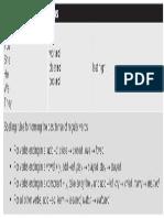 MEOL2GC-2.11.1