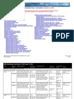 Software Compatibility Guide.pdf