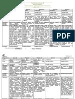 Planificacion y guia NT2 semana 38 2016.pdf
