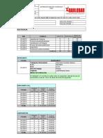 Cronograma de Informes Pdr