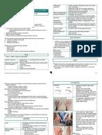 IM 3A PE Cardiology Dr. Jumangit.pdf