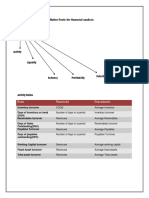 Ratio-Analysis-Easy-to-Remember.pdf