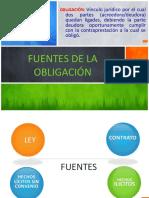 Presentación - Fuente Obligaciones