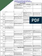 2nd Sem.timetable