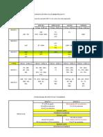 Cronograma de Prácticas - 2017-II