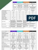 ASME-ISO-Comparison-details.pdf