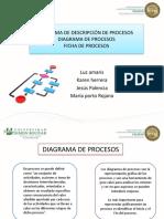 Diagrama de Procesos y Ficha de Procesos