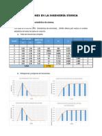 Proyecto de Estadística 2017 04