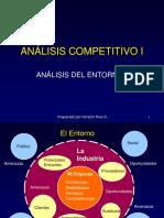 Analisis Competitivo i