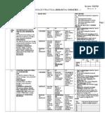 CHECKLIST PAPER 3 BIOLOGY.doc