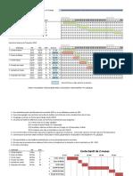 Diagrama Gantt 2 meses.xlsx