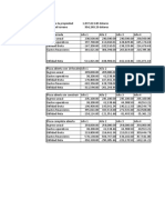 Analisis Del Caso Toma de decisiones administrativas y financieras
