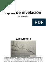 nivelacionesexp-120807142650-phpapp02.ppt