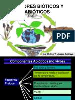 4. Componentes Del Medio Ambiente