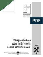 estructura_asoc_scout.pdf