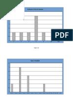 Modelo de Planilha de Controle Com Graficos