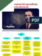 vygotsky mapa conceptual.pptx