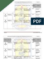 RPT PK-Tahun-2 (2014)SK by Cikgu Abbas.doc