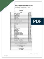 Orçamento Feira de Conhecimentos 2016