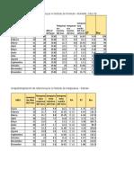 Evapotranspiracion de Referencia Penman Monteith Fao (3)