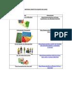 Material Didáctico Equipo Inclusivo