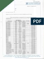 EQUIPAMENTOS QUE A ELETROHOSPITALAR REALIZA MANUTENÇÃO.pdf