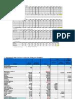 Cuadros Estimación de Ventas, Inversión y Flujo de Caja