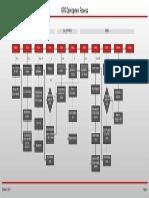 UPK Development Process Flow