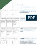 Taxonomies of the Cognitive Domain.docx