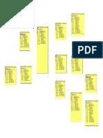 Adi Sdk Data Model Tl