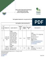 galuri-PNDR romania-update-16.07.2013.pdf