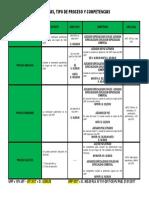 Cuadro de Cuantias en Pretensiones Judiciales 2017