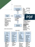 Análisis Del Microentorno y Macroentorno