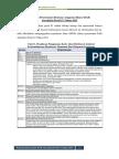 Pedoman-Penyusunan-RAB-Akreditasi-Prodi-S1-Tahun-20152.pdf