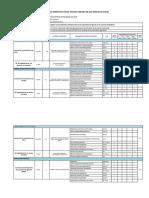 Plan Operativo Anual Oficina Agraria de San Miguel de Cauri