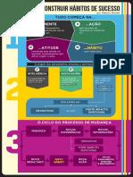 Infografico Ciclo de Mudanca