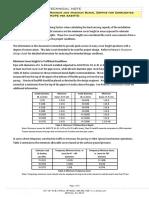 Minimum and Maximum Burial Depth Per AASHTO Tech Note3