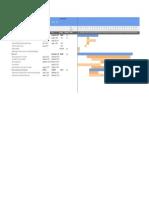 gantt chart  sanovia garrett - planning 2017