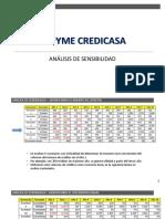 Presentacion Ejecutiva Edpyme Credicasa Escenarios Sensibilidad