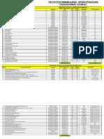 Obras Dhmont Ejecutada%2c Ejecutando y Por Ejecutar - Resumido