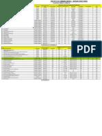 Copia de Proyectos Vigentes Terminados y Futuros 2016 Rsp
