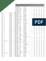 CODIGOS INST. EDUCATIVAS.pdf