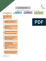 CFA Level 1 Free Notes Financial Reporting Mindmap.pdf