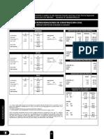 Cuadro de Remuneraciones en Construccion Civil 2016 - 2017