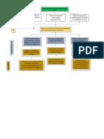 Estructura Analítica Del Proyecto