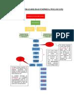 310291303 Proceso de Trazabilidad Empresa Pollos Lpq