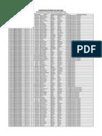 Programación de Franjas y Ambientes Girardot Oms 2017