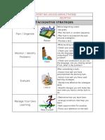 2. Metacognitive strategylist.pdf