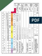 USGS Wentworth Grain Size Chart